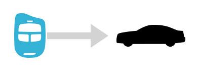 remote_sending_commands